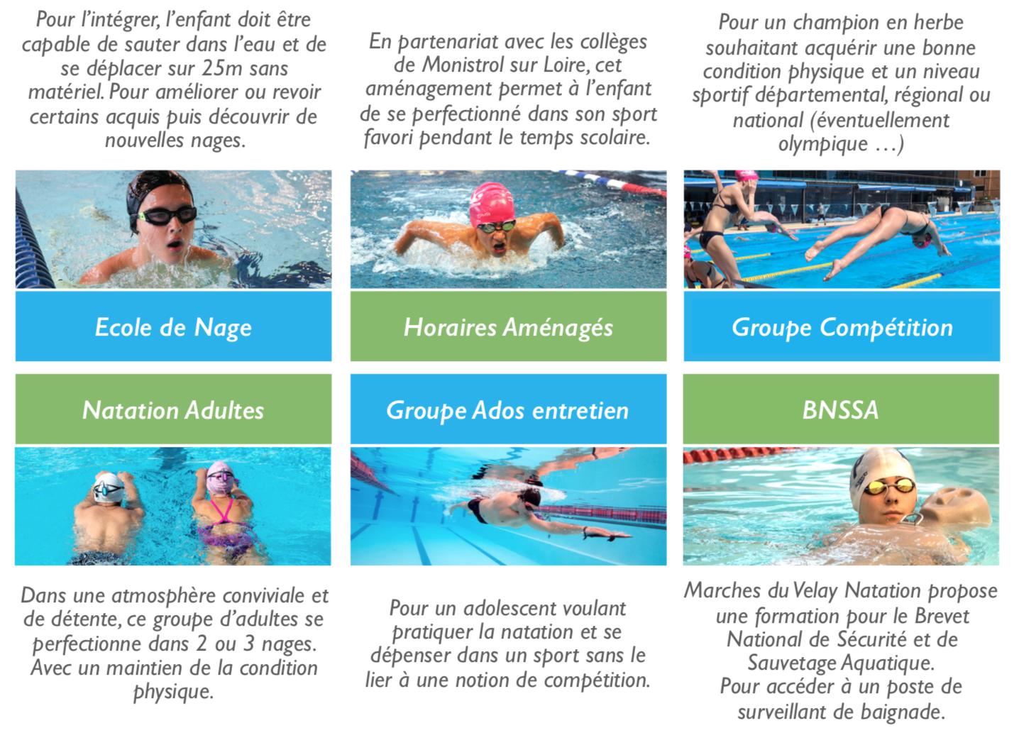 Activités natation